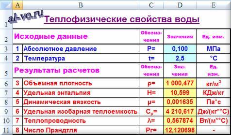 Таблица Excel Теплофизические свойства воды -17