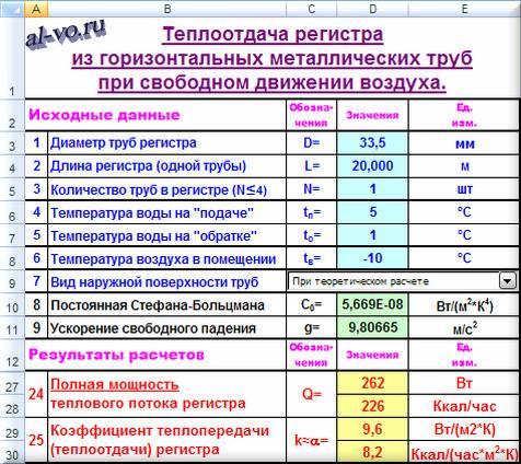 Таблица Excel Теплоотдача регистра отопления -17