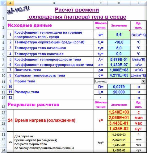 Таблица Excel Время охлаждения -17